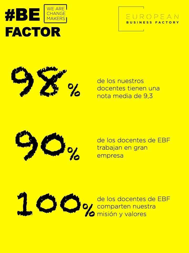 be factor