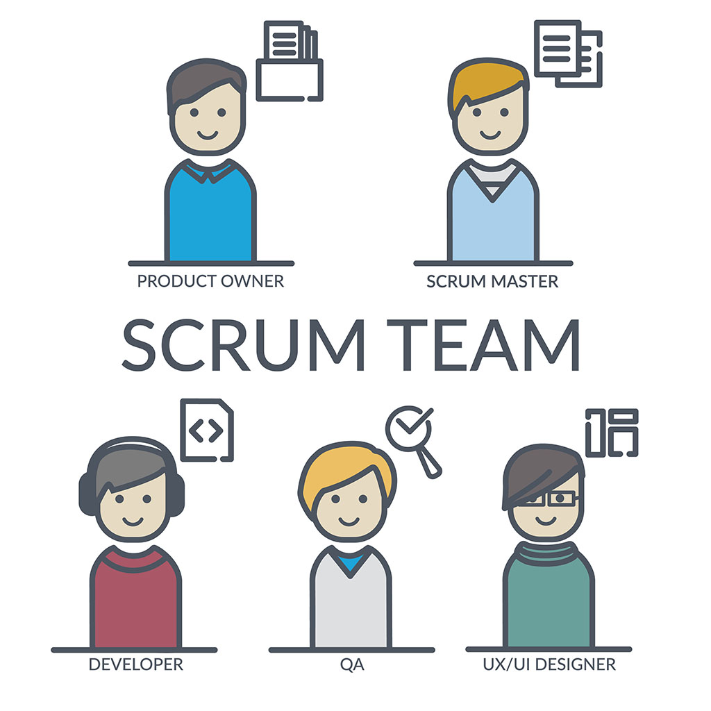 Para qué sirve Scrum